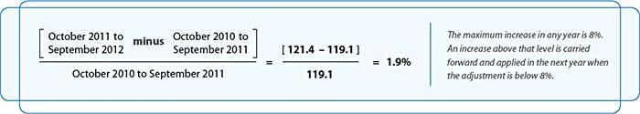 Annual increase calculation
