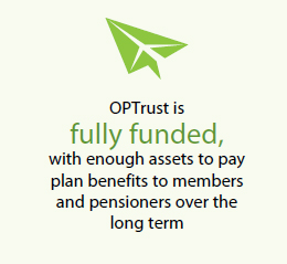 OPTrust is fully funded, with enough assets to pay plan benefits to members and pensioners over the long term